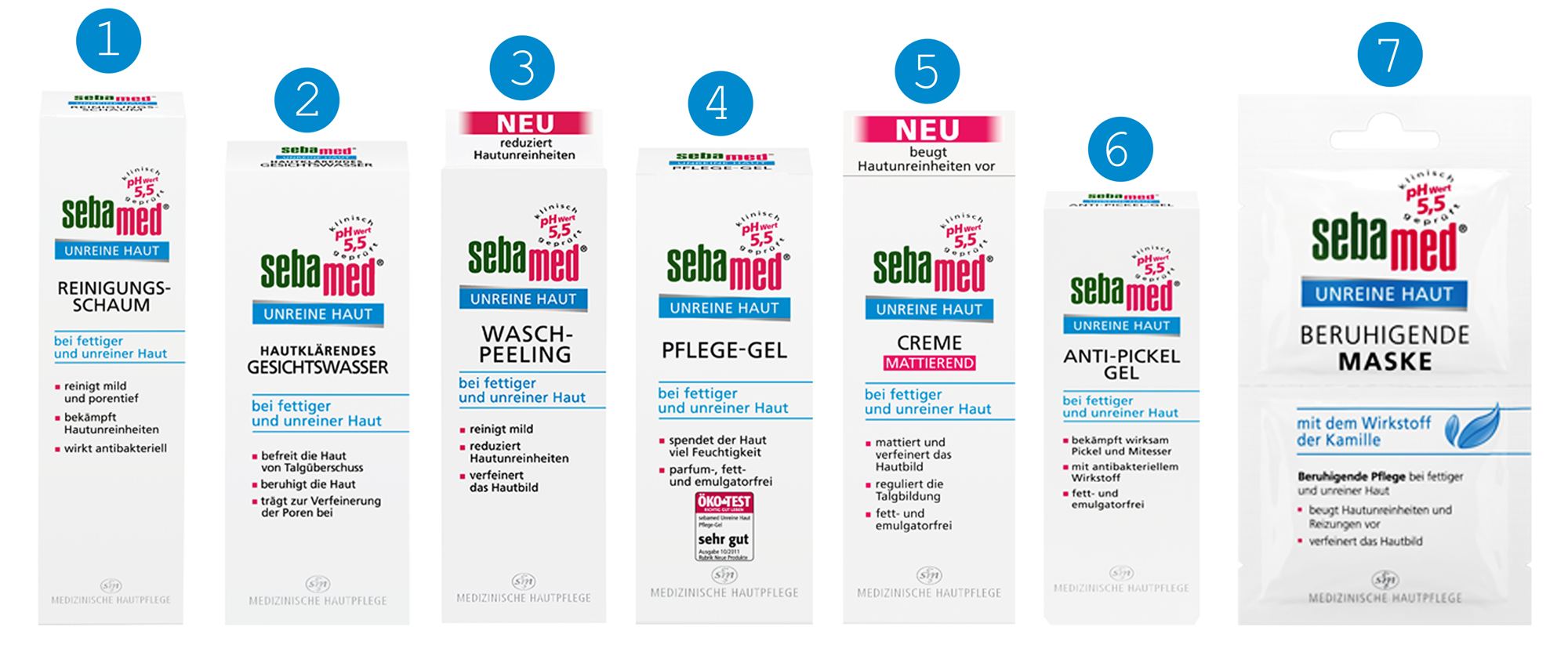 incicheck_sebamed_unreine_haut